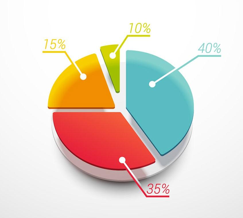 Como montar uma carteira de investimentos de curto, médio e longo prazo